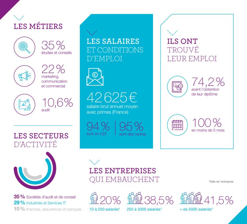 Infographie_Premier_Emploi