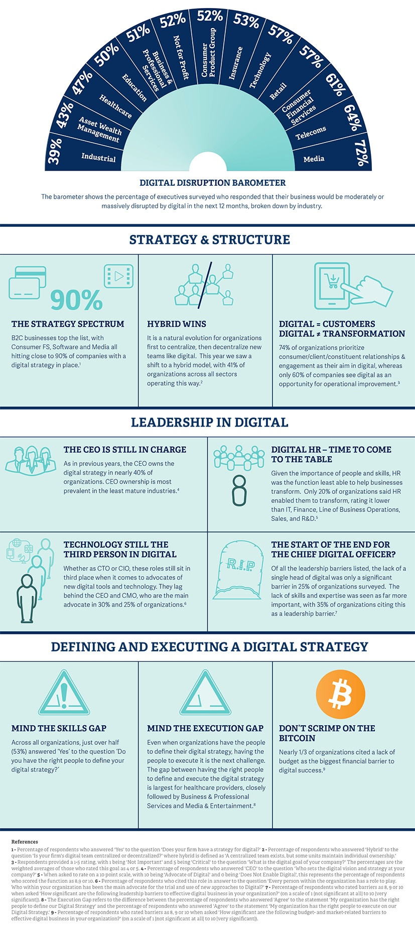 digital-pulse-infograph1